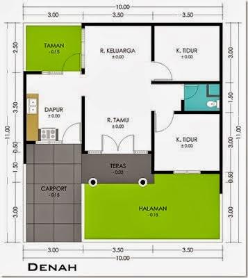 Home Design Architectures