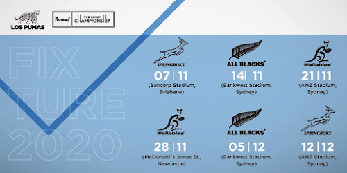 Fixture del Personal Rugby Championship 2020