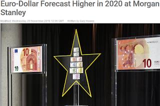 2020년 유로 달러 환율 전망 : 1분기 1.16, 년말 1.18