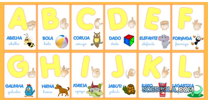 Alfabeto Completo Em Libras So Escola