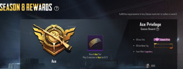Tips and tricks to rank puch faster in pubg mobile | Reach Ace