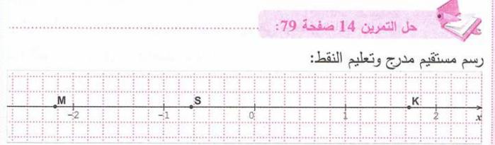 حل تمرين 14 صفحة 79 رياضيات للسنة الأولى متوسط الجيل الثاني