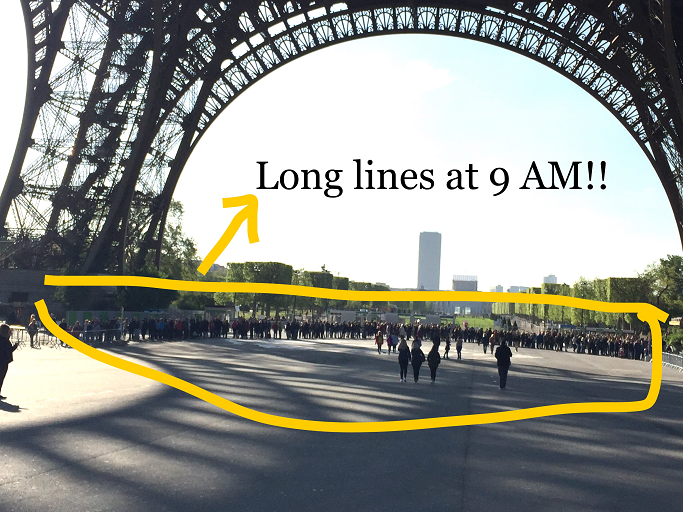 How to avoid crowd at Eiffel Tower, How To skip the lines at Eiffel tower top of the tower tour