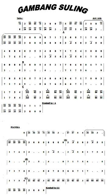 Partitur (Notasi) Marching Band Lagu Gambang Suling