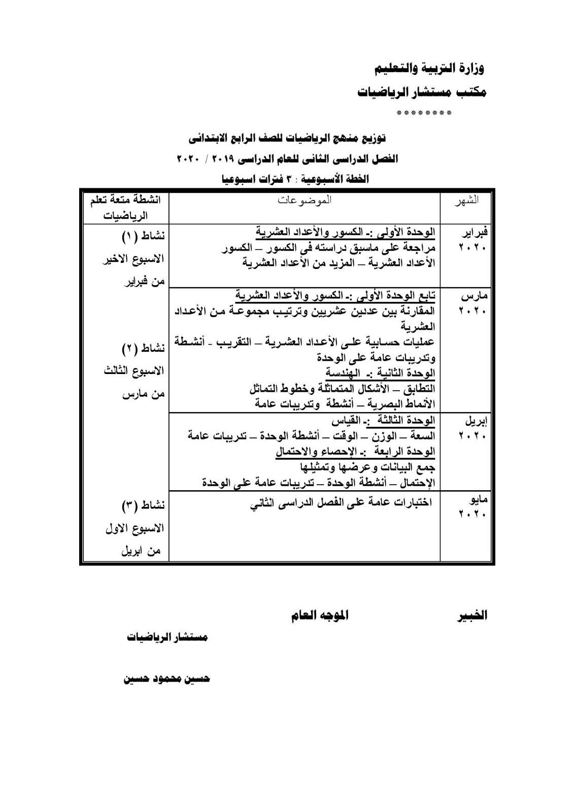 توزيع مادة الرياضيات الصف الرابع الابتدائي الترم الثاني 2020