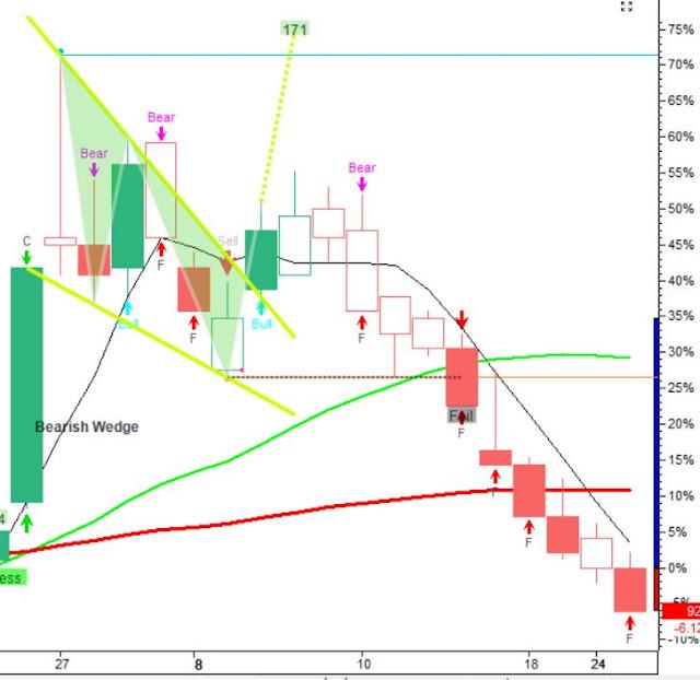 rekomendasi saham hari ini saham FREN