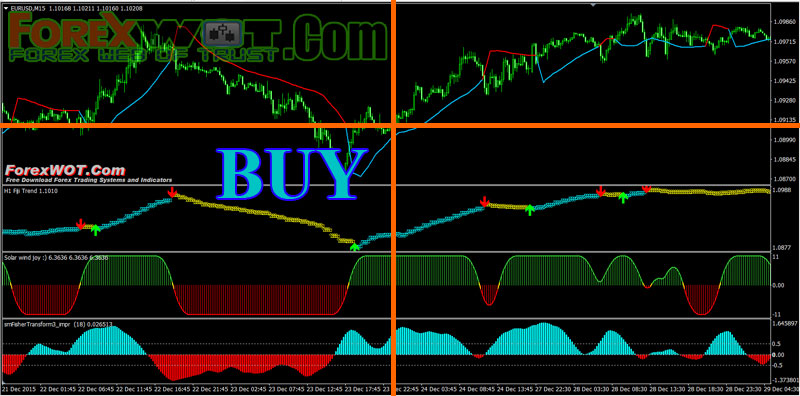 Forex gain or loss ato