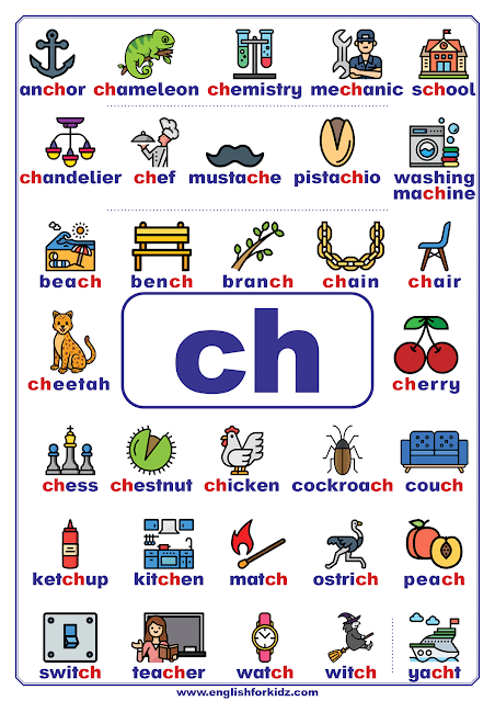 ch words - printable consonant teams poster - English phonics