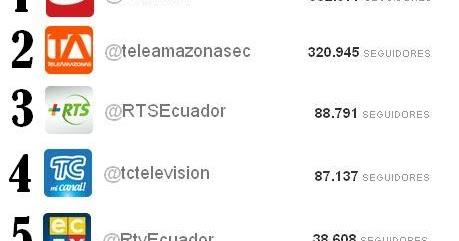 Nothing tell Canales de tv del ecuador something