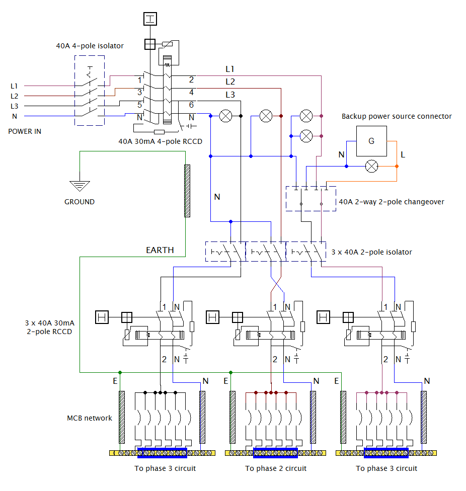small resolution of high level electrical wiring diagram up to distribution boards