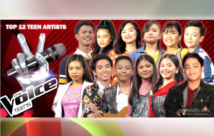 The Voice Teens Philippines 2020: virtual grand finals, results