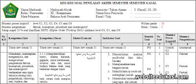 Kisi-kisi PAS Bahasa Arab Kelas 11 Tahun 2019/2020