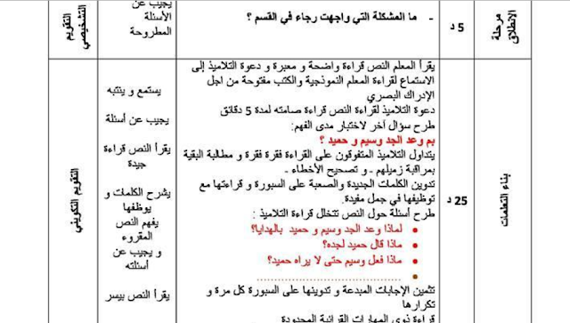 مذكرات السنة ثالثة إبتدائي الجيل الثاني في اللغة العربية المقطع الأول الوحدة الجزئية 1