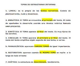 Mi Lengua Viperina Tipos De Estructura Interna De Un Texto