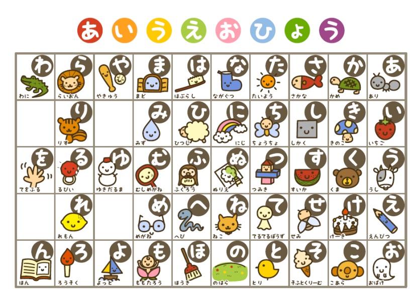 KeaneSensei Hiragana - hiragana alphabet chart