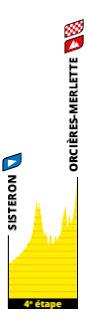 tour de francia etapa 4