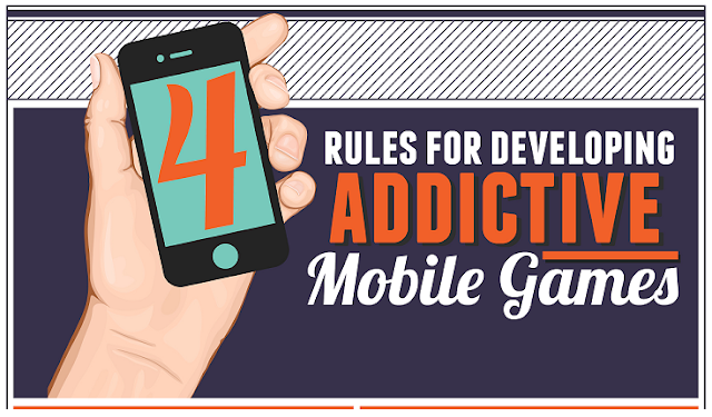 Rules-For-Developing-Addictive-Mobile-Games #Infographic
