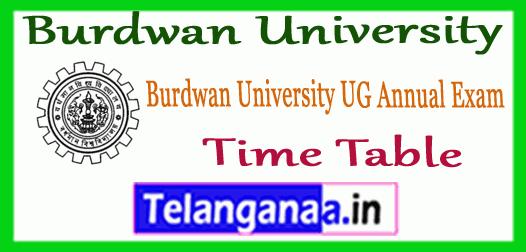 Burdwan University BA B.Sc B.Com BBA BCA Part I II III Exam Time Table