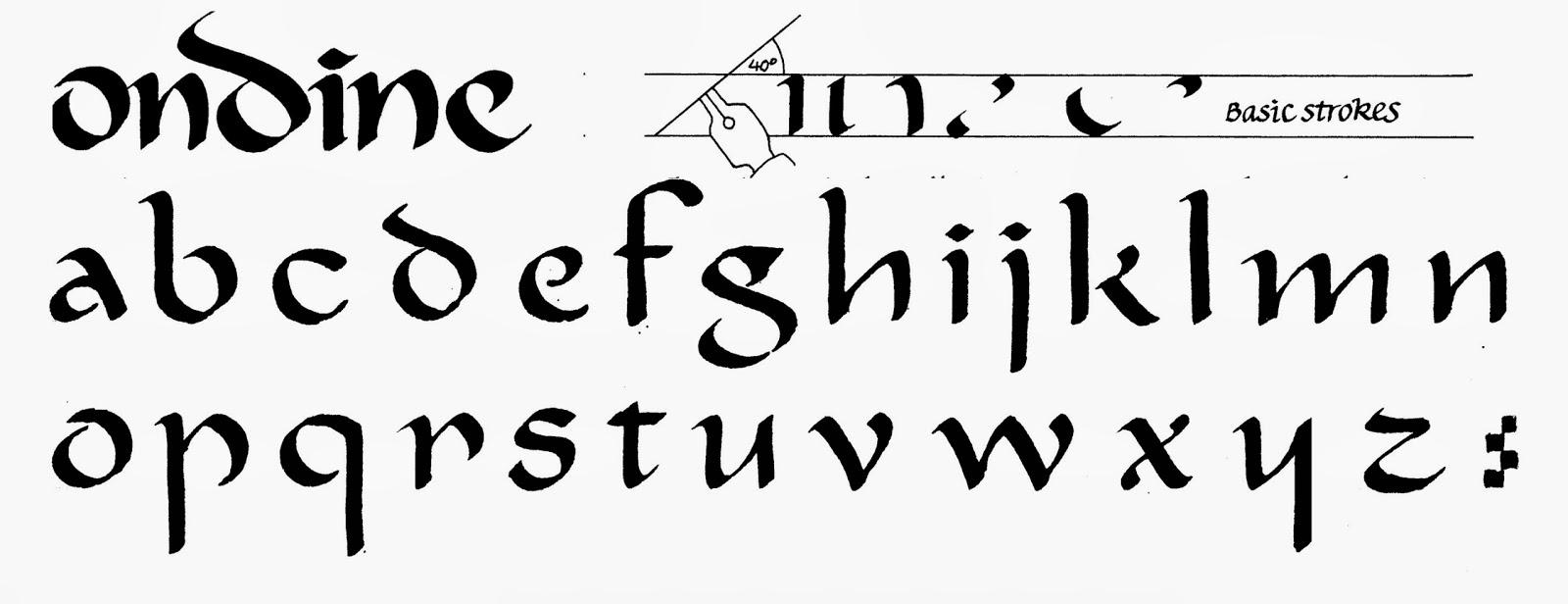 Margaret Shepherd: Calligraphy Blog: 247 Ondine small letters