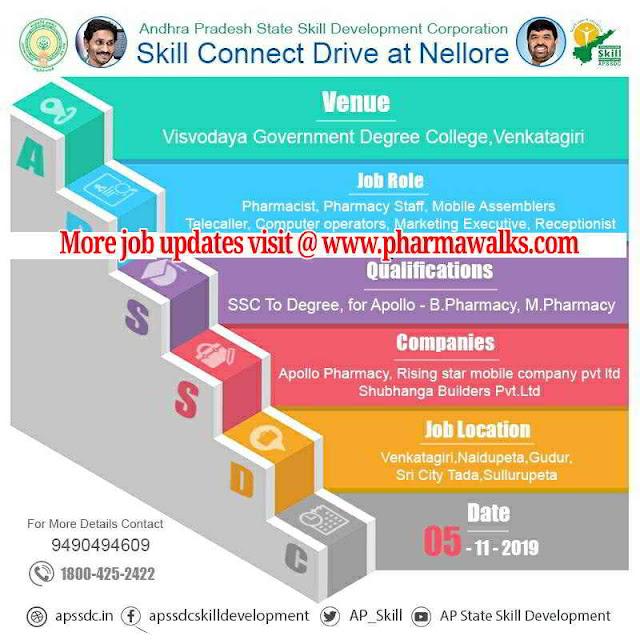Apollo Pharmacy - Walk-in drive for B.Pharm / M.Pharm Freshers on 5th November, 2019 | Register Now