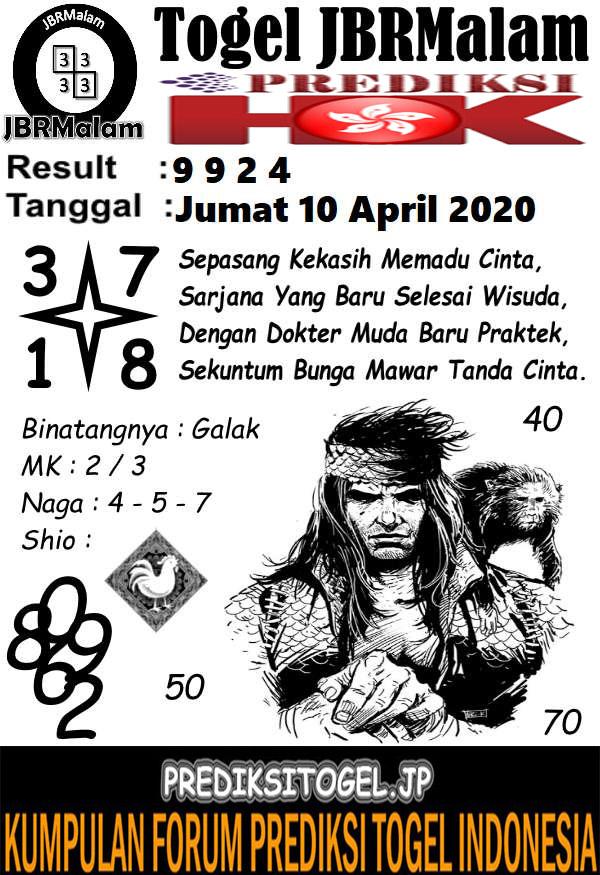 Prediksi HK Jumat 10 April 2020 - JBR Malam HK