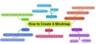 Tutorial Membuat Mind-map dengan Aplikasi Mindly di Android