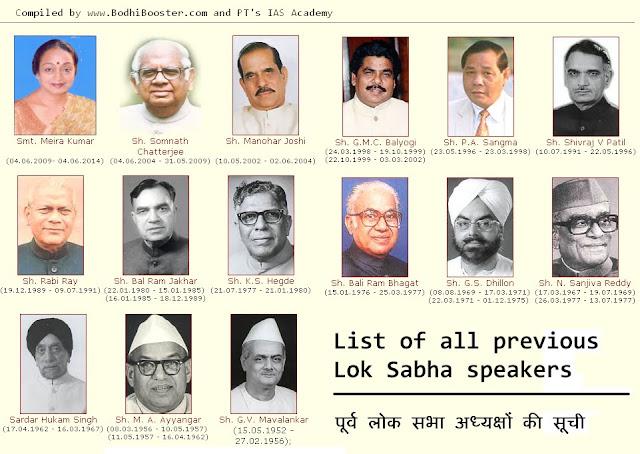 www.BodhiBooster.com, www.PTeducation.com, www.SandeepManudhane.org, Lok Sabha of India