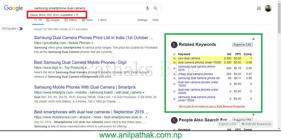 Keywords Everywhere Extension For Chrome, pathaks blog, anil pathak, long tail keywords finder