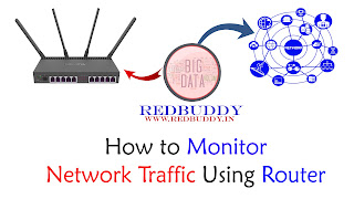 How to Monitor Network Traffic Using Router