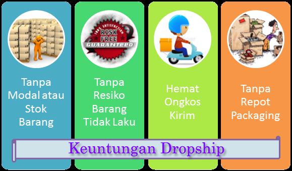 Kelebihan dropship