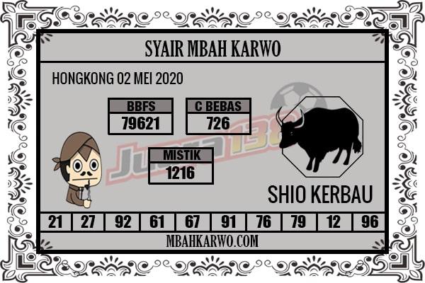 Prediksi HK 02 Mei 2020 - Mbah Karwo HK