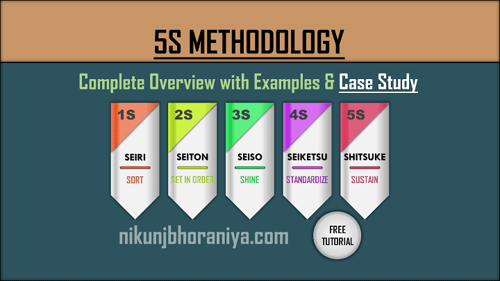 5S Methodology  Implementation  Benefits  Case Study