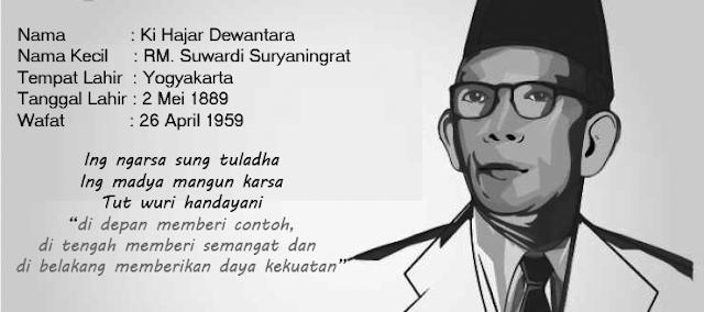 Biografi Ki Hajar Dewantara ( RM Suwardi Suryaningrat)