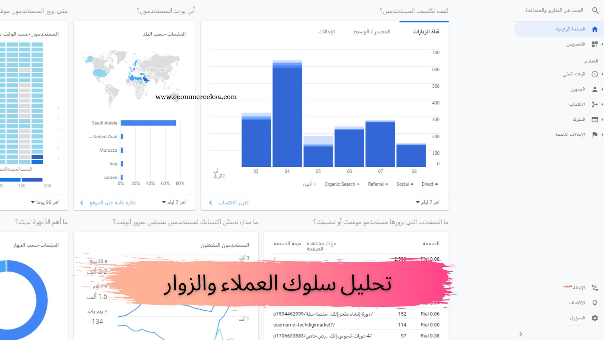 صفحة لوحة التحكم في إحصاءات قوقل