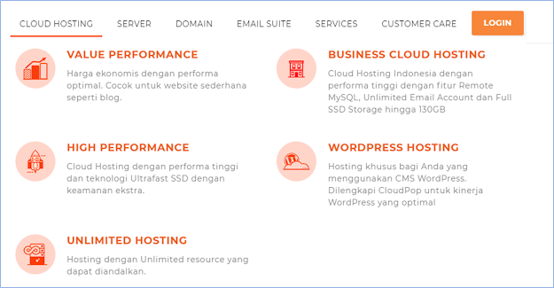 Cloud Hosting Menu Qwords