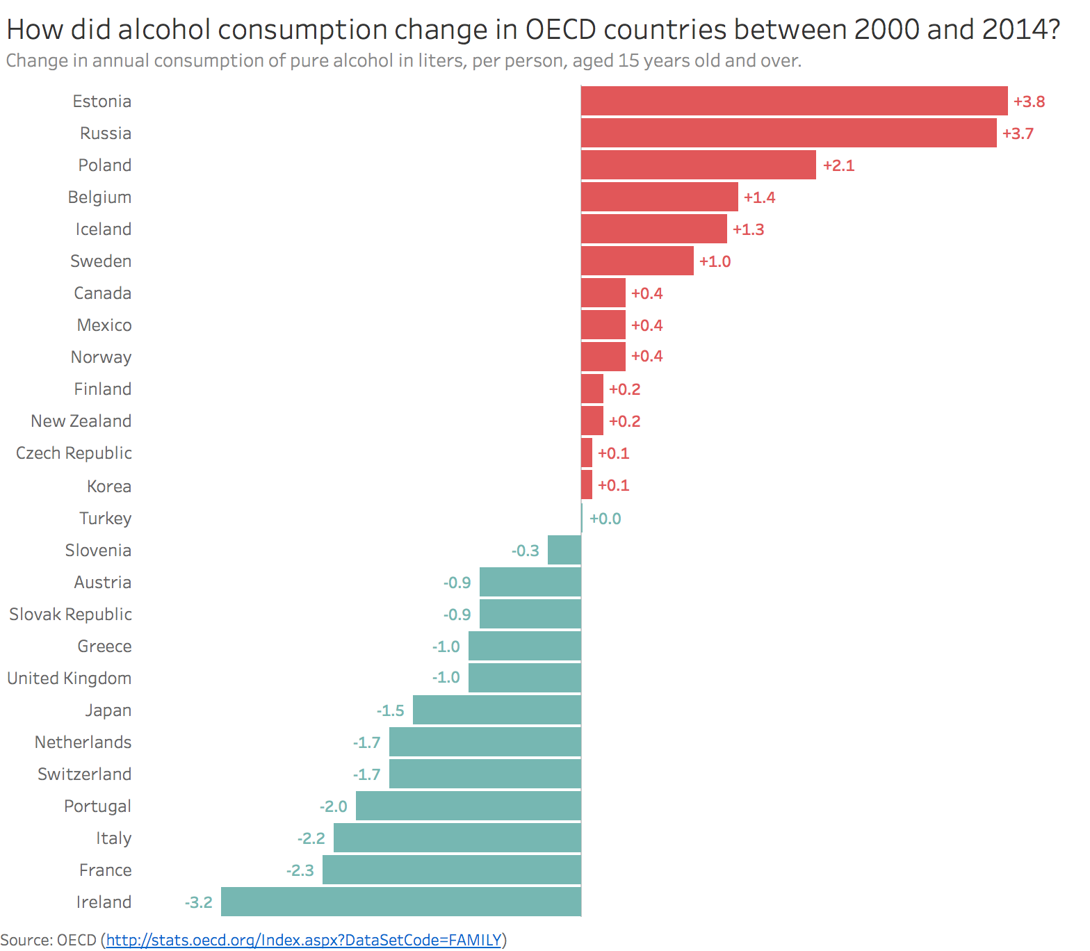 thesis on alcohol consumption Alcohol consumption and alcohol-related harm a main conclusion of the thesis is that the total consumption model is in general a useful perspective for.