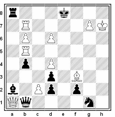 Problema de mate en 2 compuesto por Gerhard Latzel (Die Schwalbe 1974)
