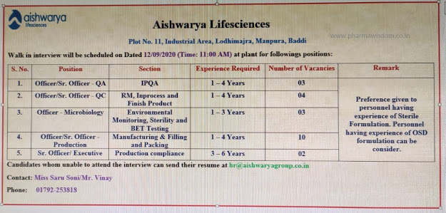 Aishwarya Lifesciences | Walk-in for Production/QC/QA on 12 Sept 2020 at Baddi