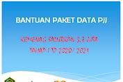 Bantuan Paket Data PJJ Tahap I Kemenag Salurkan 3,8 Juta