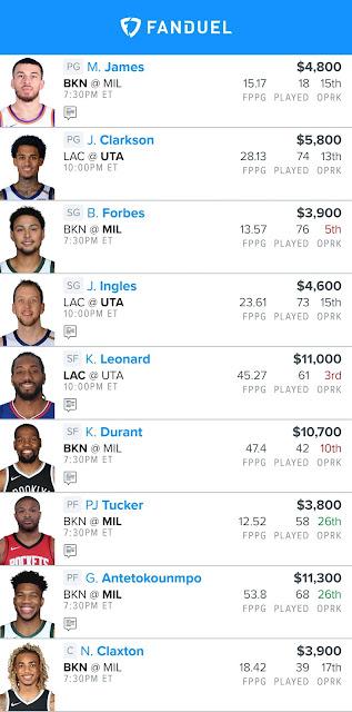 Fanduel NBA Lineup 06.10.21