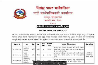 Karar Sindhupalchok Vacancy Krishi Loksewa 2020