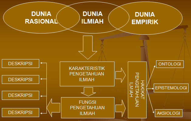 Karangan Karya Ilmiah Tema Perkembangan Ekonomi Di Indonesia Contoh Judul Karya Tulis Ilmiah Dalam Bentuk Makalah Download Panduan Penulisan Karya Ilmiah Bagi Guru Kabar Guru