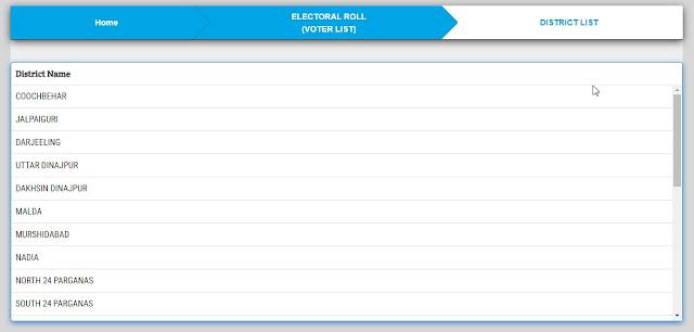 Voter list of 1971