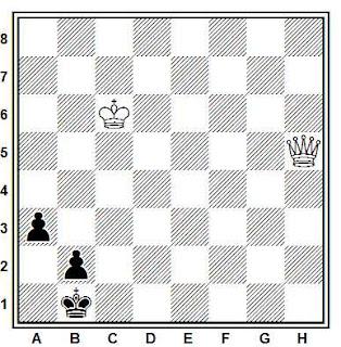 Final de dama contra dos peones ligados, gana el bando fuerte