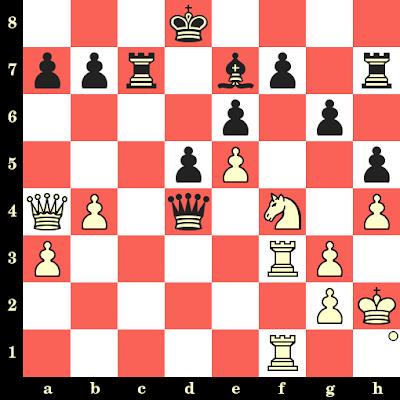 Les Blancs jouent et matent en 4 coups - Mikhail Antipov vs Alexey Dreev, Moscou, 2018