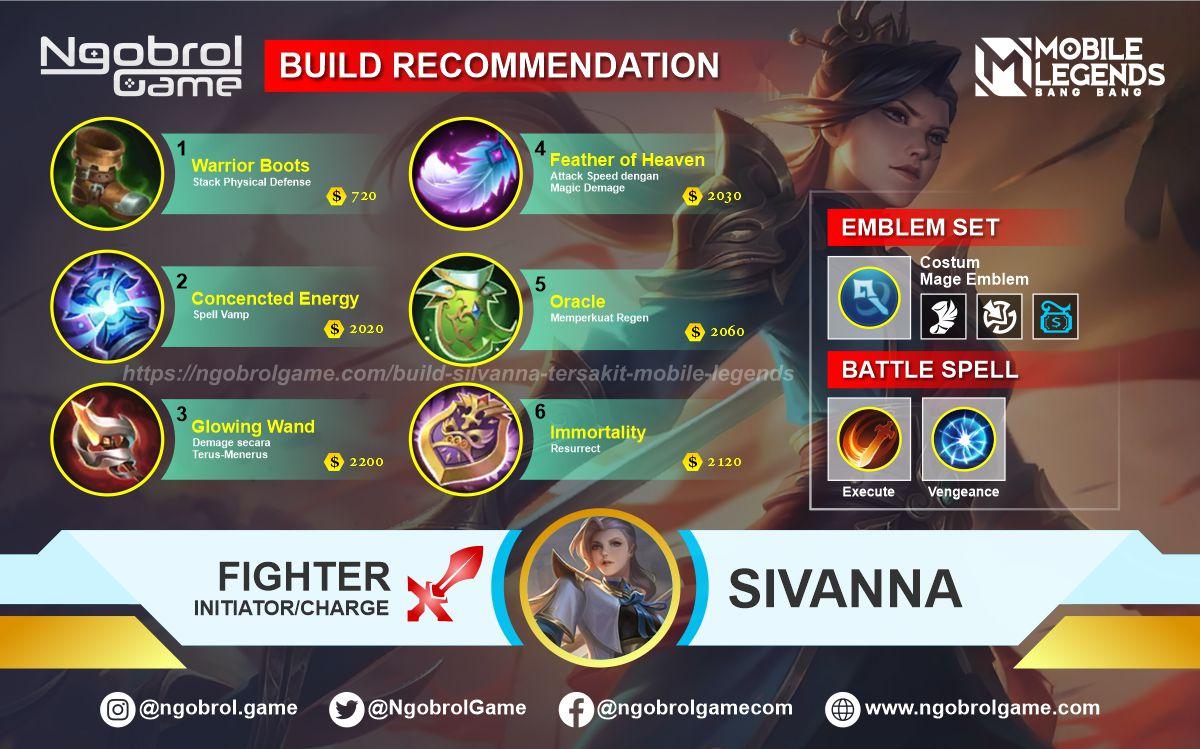 Build Silvanna Savage Mobile Legends