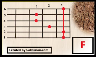 gambar kunci gitar F