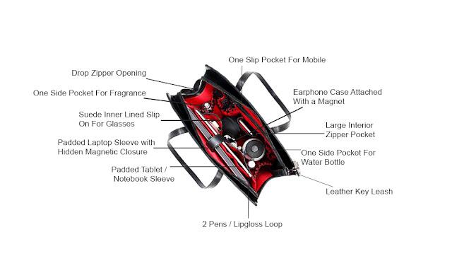 Inside view of the SHAKA brand bag