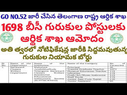 Telangana TREI RB Recruitment of TGT PET Art Craft Librarian Posts in MJPTBCWREIS Telangana /2019/07/go-sm-no-52-trei-rb-recruitment-of-tgt-pet-art-craft-librarian-Staff-nurse-vacant-posts-Recruitment-Notification-Apply-online-treirb.telangana.gov.in.html