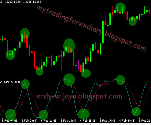 Binary international forex peace army